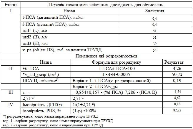 таблица для расчета вероятности